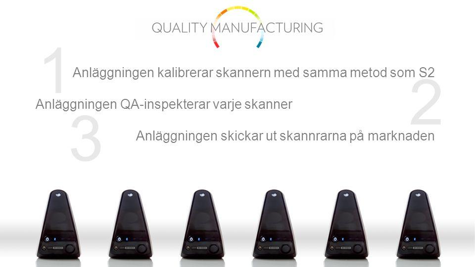 2 1 3 Anläggningen kalibrerar skannern med samma metod som S2 Anläggningen QA-inspekterar varje skanner Anläggningen skickar ut skannrarna på marknaden