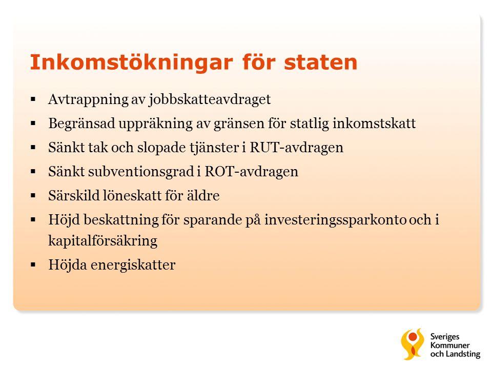 Statens utgiftsminskningar  Avskaffad samordnings- och tillgänglighetsmiljard (f.d.
