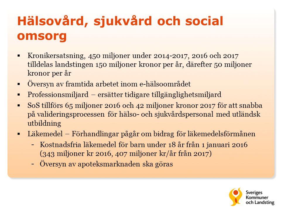 Politik för sociala tjänster  Sommarlovsstöd, 200 miljoner kronor per år för bra aktiviteter för barn under sommarlovet  Myndighet för familjerätt och föräldraskapsstöd  Avskaffande av fritidspeng