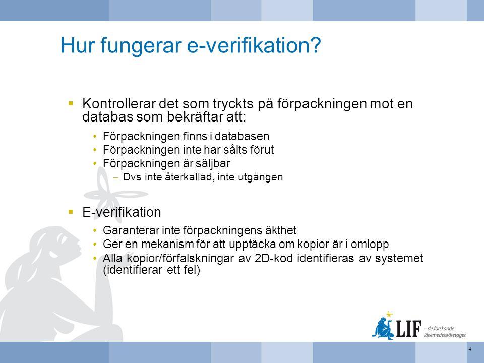 Hur fungerar e-verifikation?  Kontrollerar det som tryckts på förpackningen mot en databas som bekräftar att: Förpackningen finns i databasen Förpack