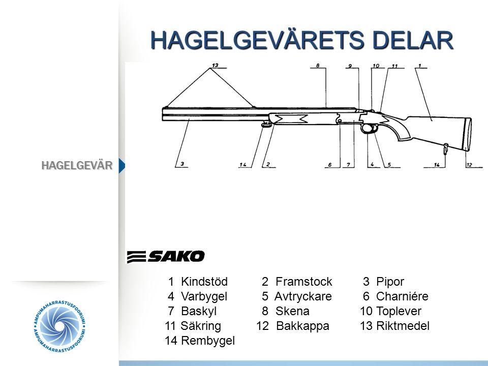 HAGELGEVÄR Funktionssätt Enkelskott (en- och tvåpipiga) Enkelskott med magasin (pumphagelgevär) Självladdande enkelskott (halvautomatiska hagelgevär) Pipor Pipalternativ Enpipiga Tvåpipiga Kombinatinsvapen (enl.