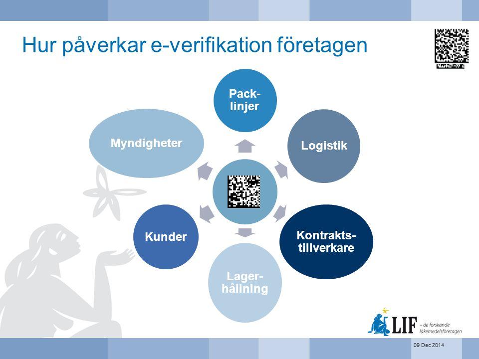 09 Dec 2014 Pack- linjer Logistik Kontrakts- tillverkare Lager- hållning Kunder Myndigheter Hur påverkar e-verifikation företagen
