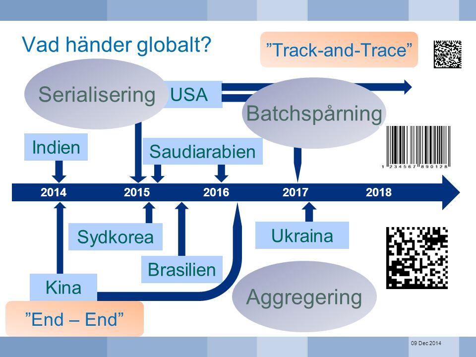 """09 Dec 2014 Vad händer globalt? 20142018201720162015 Indien Brasilien Saudiarabien USA Sydkorea Ukraina Kina Serialisering Batchspårning Aggregering """""""