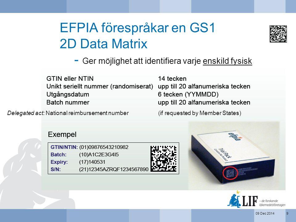 09 Dec 2014 EFPIA förespråkar en GS1 2D Data Matrix - Ger möjlighet att identifiera varje enskild fysisk förpackning. 9 Delegated act: National reimbu