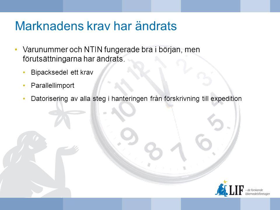 Marknadens krav har ändrats Varunummer och NTIN fungerade bra i början, men förutsättningarna har ändrats. Bipacksedel ett krav Parallellimport Datori