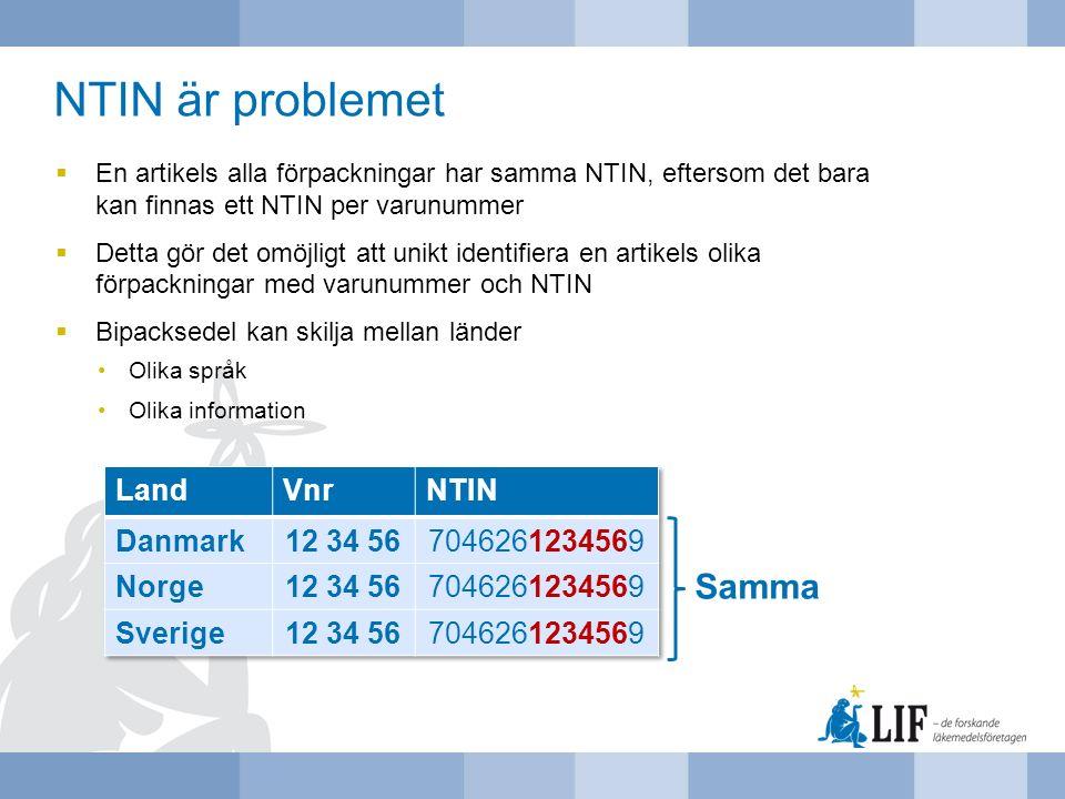 NTIN är problemet  En artikels alla förpackningar har samma NTIN, eftersom det bara kan finnas ett NTIN per varunummer  Detta gör det omöjligt att u