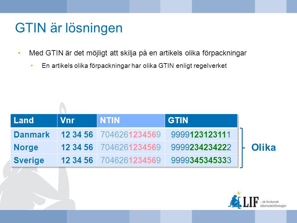 GTIN är lösningen Med GTIN är det möjligt att skilja på en artikels olika förpackningar En artikels olika förpackningar har olika GTIN enligt regelver
