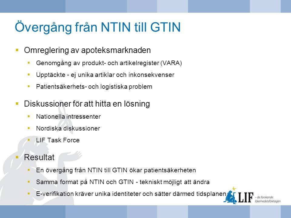 Övergång från NTIN till GTIN  Omreglering av apoteksmarknaden  Genomgång av produkt- och artikelregister (VARA)  Upptäckte - ej unika artiklar och