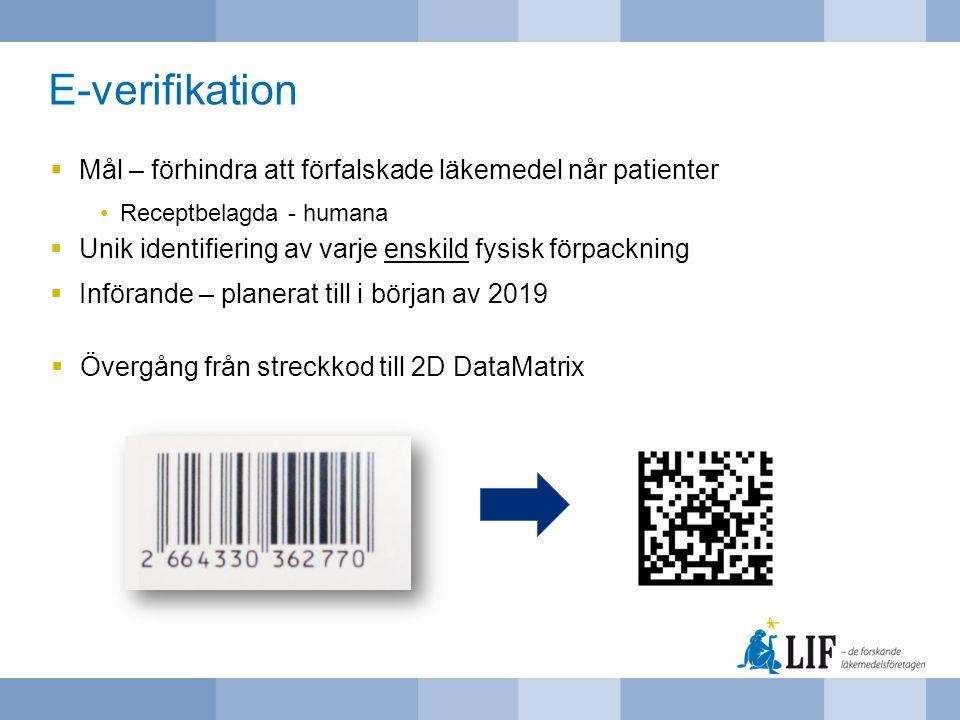 E-verifikation  Mål – förhindra att förfalskade läkemedel når patienter Receptbelagda - humana  Unik identifiering av varje enskild fysisk förpackni