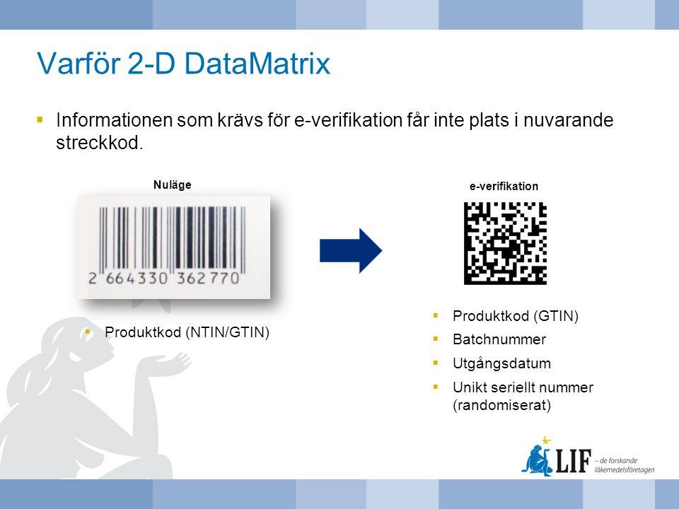 Varför 2-D DataMatrix  Informationen som krävs för e-verifikation får inte plats i nuvarande streckkod.  Produktkod (NTIN/GTIN)  Produktkod (GTIN)