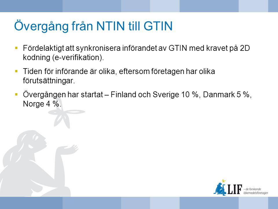 Övergång från NTIN till GTIN  Fördelaktigt att synkronisera införandet av GTIN med kravet på 2D kodning (e-verifikation).  Tiden för införande är ol