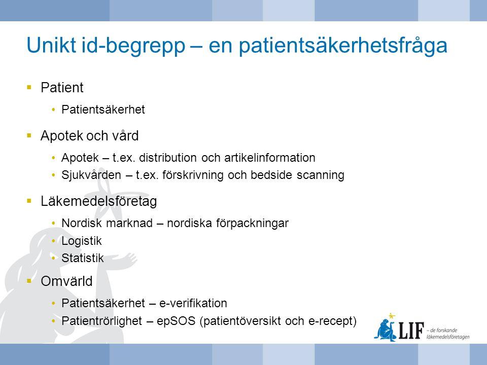 Unikt id-begrepp – en patientsäkerhetsfråga  Patient Patientsäkerhet  Apotek och vård Apotek – t.ex. distribution och artikelinformation Sjukvården