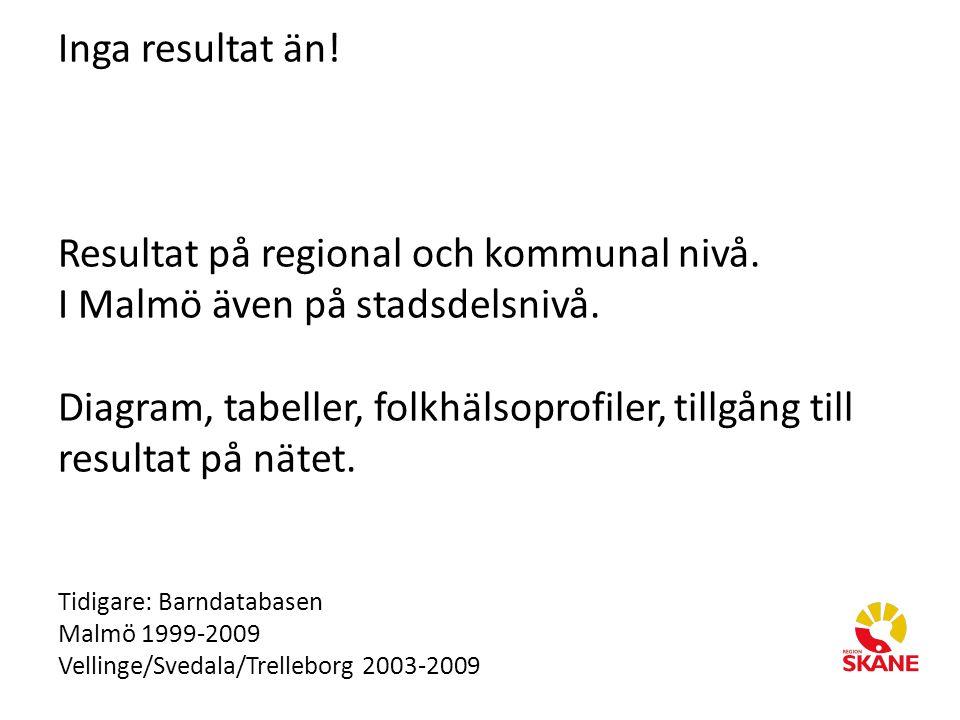 Inga resultat än! Resultat på regional och kommunal nivå. I Malmö även på stadsdelsnivå. Diagram, tabeller, folkhälsoprofiler, tillgång till resultat
