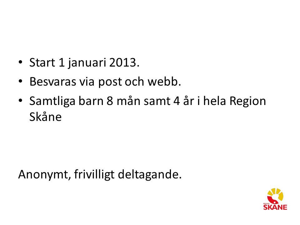 Start 1 januari 2013. Besvaras via post och webb. Samtliga barn 8 mån samt 4 år i hela Region Skåne Anonymt, frivilligt deltagande.
