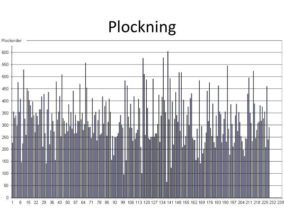Plockning Plockorder