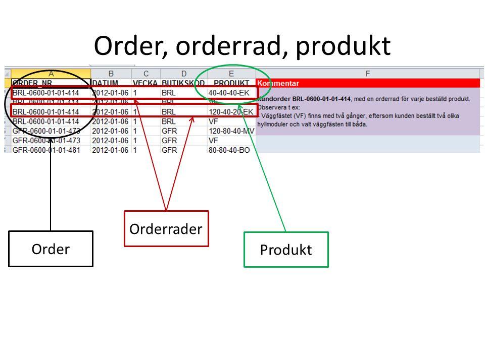 Vad visar orderraderna? (2) 80-40-20-MB Hel modul HP-40-20-MB Separat hyllplan