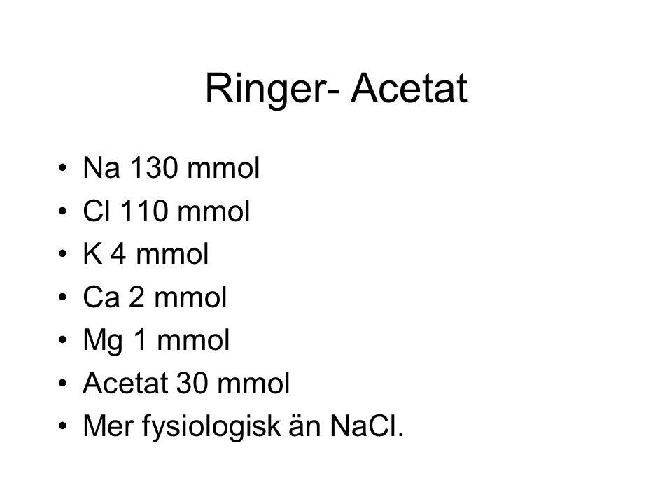 NaCl Na 154 mmol Cl 154 mmol Plasma innehåller Na 140 mmol och Cl 110 mmol. Vanlig som spädning för läkemedel som skall spädas tex antibiotika.