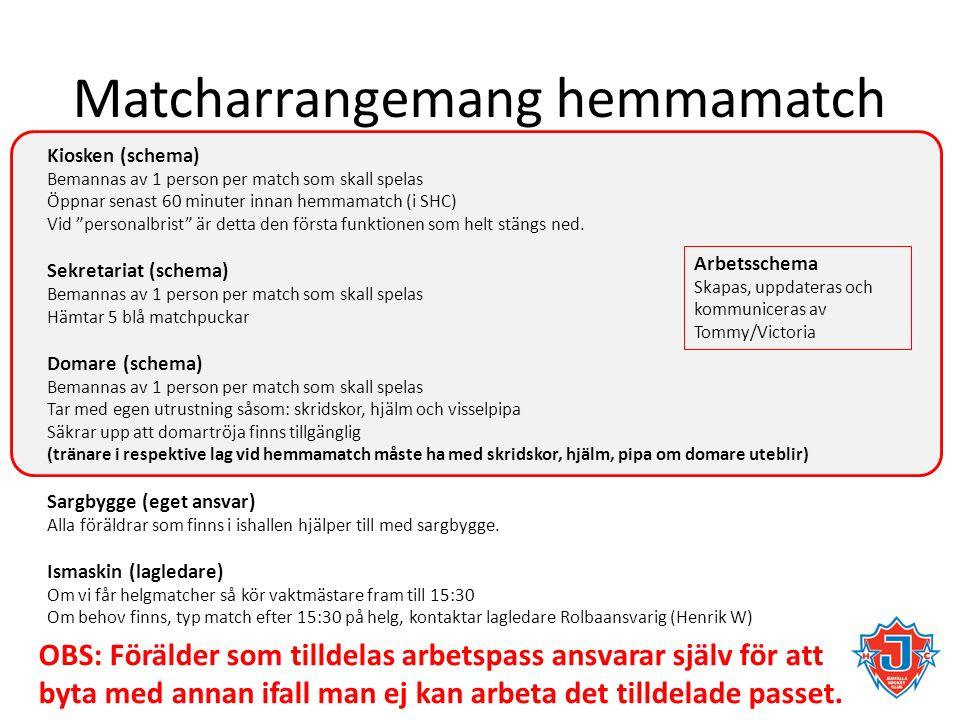 """Matcharrangemang hemmamatch Kiosken (schema) Bemannas av 1 person per match som skall spelas Öppnar senast 60 minuter innan hemmamatch (i SHC) Vid """"pe"""