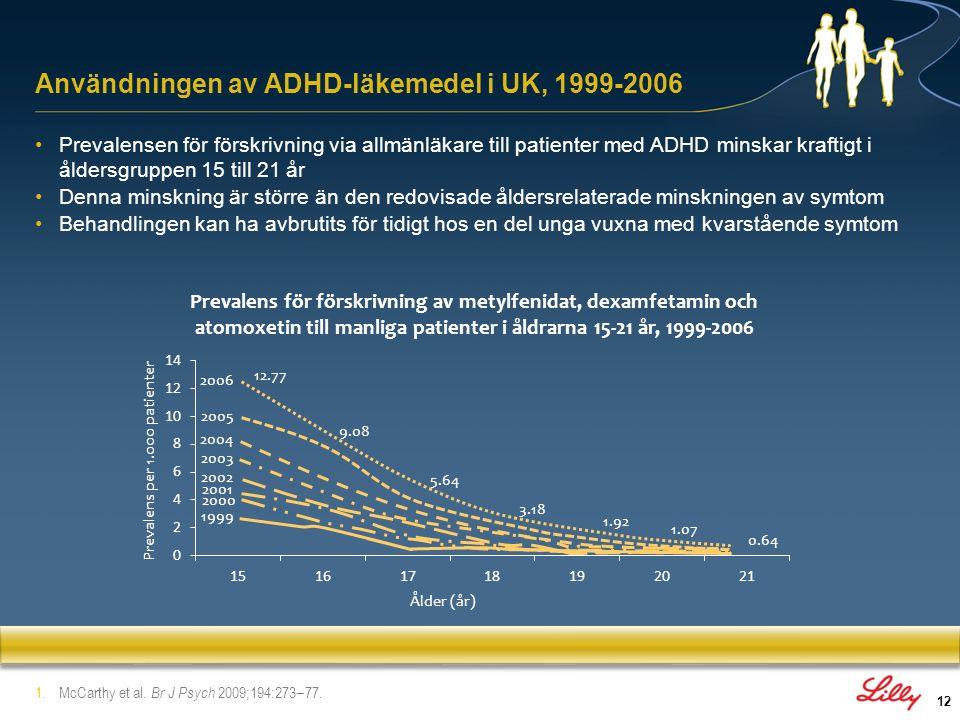 13 Förhållandet mellan könsfördelning och prevalens av vuxna med ADHD Förekomsten av ADHD hos vuxna i den allmänna befolkningen avtar med åldern.