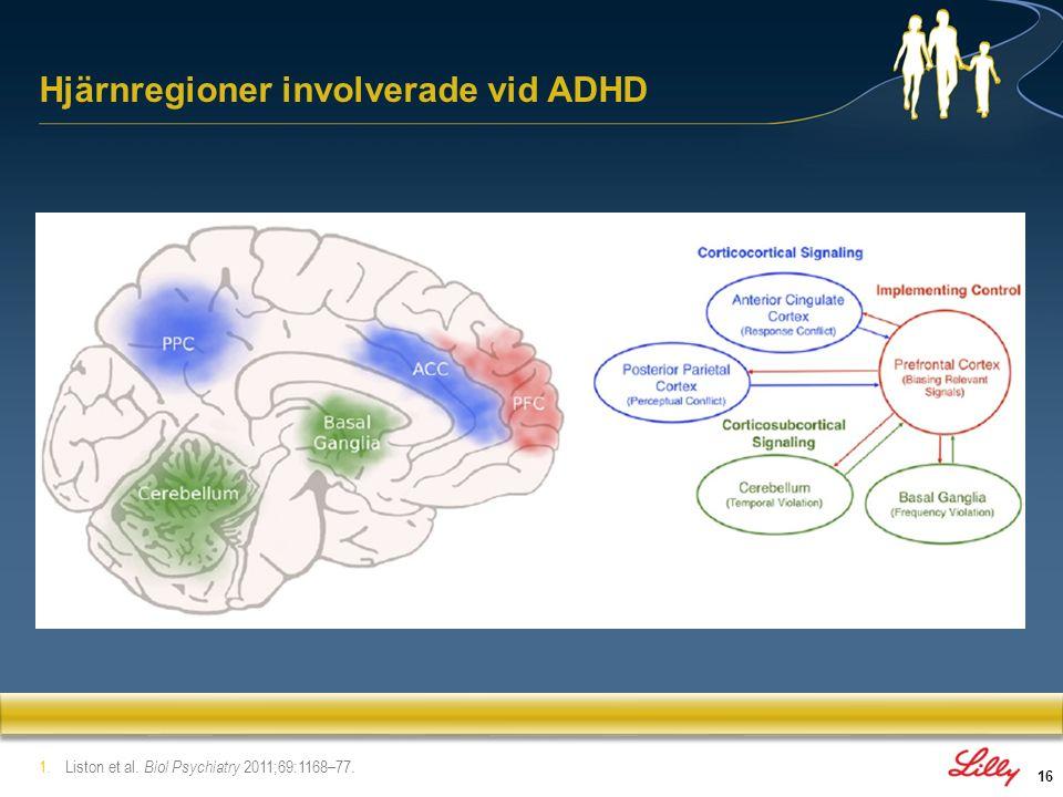 17 Ny forskning visar att utvecklingshämning av exekutiva funktioner också är en integrerad del av ADHD 1-2 Exekutiva funktioner är neurokognitiva processer som gör det möjligt för en person att hantera multipla uppgifter i vardagslivet 1-2 ADHD påverkar starkt mätningar av hämning, vaksamhet, arbetsminne, och planering 1 ADHD och nedsättning av exekutiva funktioner Brown Attention-Deficit Disorder Scales: Sex kluster för exekutiva funktioner 2 AktiveringOrganisera, prioritera och komma igång med arbete UppmärksamhetFokusera, upprätthålla och skifta uppmärksamhet EnergiAktivitetsnivå, energi och bearbetningshastighet Emotion/AffektFrustrationstolerans och reglering av känslor MinneArbetsminne och återgivning AgerandeKontroll och självreglering 1.Willcutt et al.