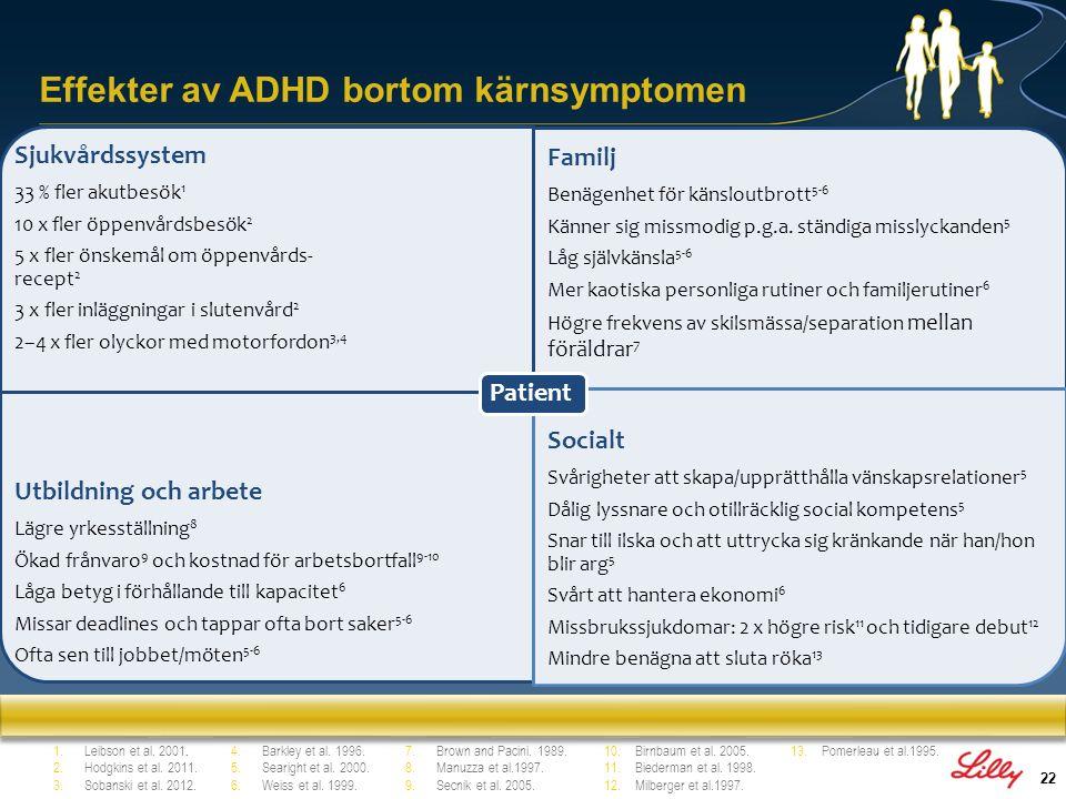 23 1.Lichtenstein et al.N Engl J Med 2012;367:2006–14.