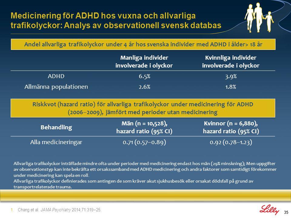36 Personer med ADHD löper 3 gånger högre risk att förlora arbetet än personer utan ADHD ADHD-patienter byter jobb i en takt av 2–3 gånger inom en 10-årsperiod ADHD-patienter har lägre poäng avseende arbetsförmåga (Work Performance Rating) än anställda utan ADHD Ökad risk för problem i arbetslivet 1.Barkley.