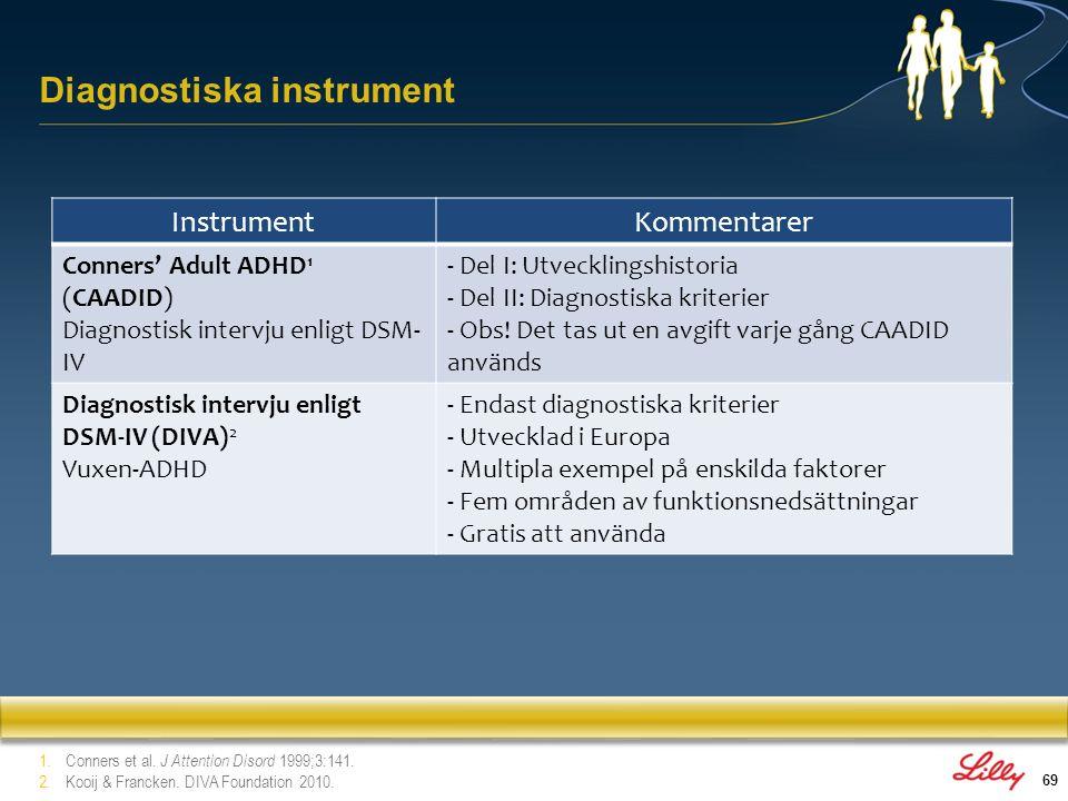 70 InstrumentKommentarer Vuxen-Självrapportskala för ADHD (ASRS) 1 Fritt tillgänglig från WHO Huvudversion – 18 frågor Kort screeningversion – 6 frågor Symptomchecklistor enligt DSM-IV 2 (versioner för aktuella symptom, retrospektiva symptom och informant) Alternativ: - Barkleys workbook - Conners' Adult ADHD Rating Scale 4 Weiss Functional Impairment Scale 5 Detaljerad förteckning av olika typer av funktionsnedsättningar hos vuxna med ADHD Gratis att använda Barkleys Impairment Items 3 10 screeningfrågor för olika områden av funktionsnedsättning associerade med ADHD hos vuxna Screeninginstrument 1.Kessler et al.