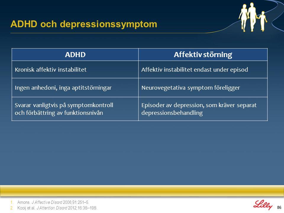 87 Utvärdering och behandling av patienter med affektiv instabilitet Affektiv instabilitet kan vara en central komponent i ADHD-syndromet 1 Vid (kroniskt) affektiv instabilitet eller depression 2 : –Ställ frågor för ADHD-screening –Utvärdera om det föreligger affektiv störning (egentlig depression, hypoman eller blandad episod) Hantering: – Affektiv instabilitet som en del av ADHD svarar bra på ADHD-behandling 3-4 – Om ADHD och den affektiva störningen är komorbida bör båda behandlas, men ordningen kan bero på svårighetsgraden och typen av komorbiditet.