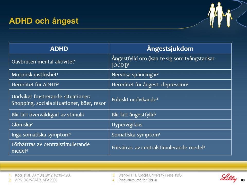 89 ADHDBipolär sjukdom Debut i tidig barndom 1 Debut i ungdomen eller vuxen ålder 1 Ger intryck av att vara en del av personligheten, ingen förändring från tillståndet före sjukdomen 1 Episodiskt förlopp, förändring från tillståndet före sjukdomen 1 Livlig, men inte grandios/upprymdGrandios/upprymd 2 Beskriver svårigheter att fungera 1 Beskriver hög funktionsnivå 1 Kroniskt låg självkänsla 2 Episoder av depression 1 Har vanligen sjukdomsinsikt, klagar över växlande sinnesstämning Tenderar att sakna sjukdomsinsikt 1 Sömnsvårigheter 2 Minskat sömnbehov 2 Klagar över att inte kunna koncentrera sig/fokusera 1 Subjektiv känsla av skärpt mental förmåga 1 Rastlös (motorisk oro, svårt att vara stilla) 1 Överaktivitet, ofta kopplad till orealistiska idéer/planer 1 1.APA.