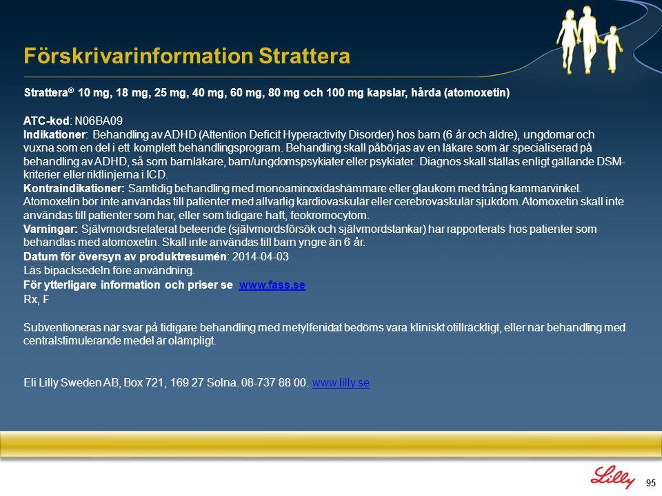95 Förskrivarinformation Strattera Strattera ® 10 mg, 18 mg, 25 mg, 40 mg, 60 mg, 80 mg och 100 mg kapslar, hårda (atomoxetin) ATC-kod: N06BA09 Indika