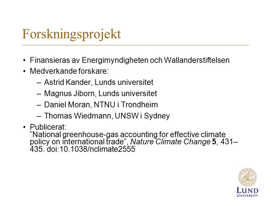 Svenska koldioxidutsläpp 1995-2009