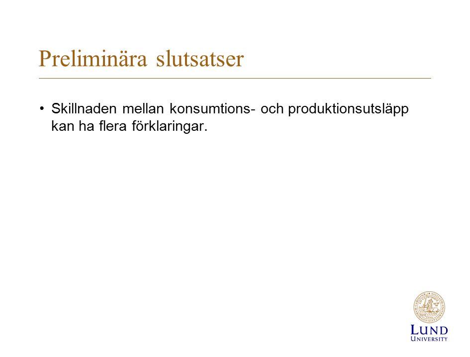 Komponenter i svenska koldioxidutsläpp 1995-2009