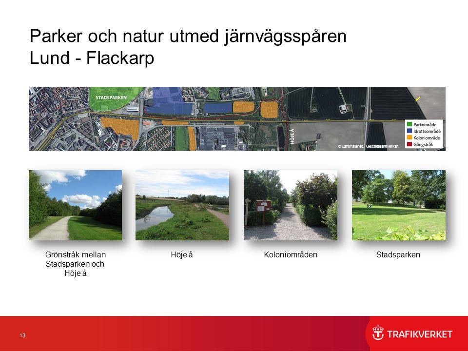 13 Parker och natur utmed järnvägsspåren Lund - Flackarp Grönstråk mellan Stadsparken och Höje å Höje åKoloniområdenStadsparken © Lantmäteriet, Geodatasamverkan.