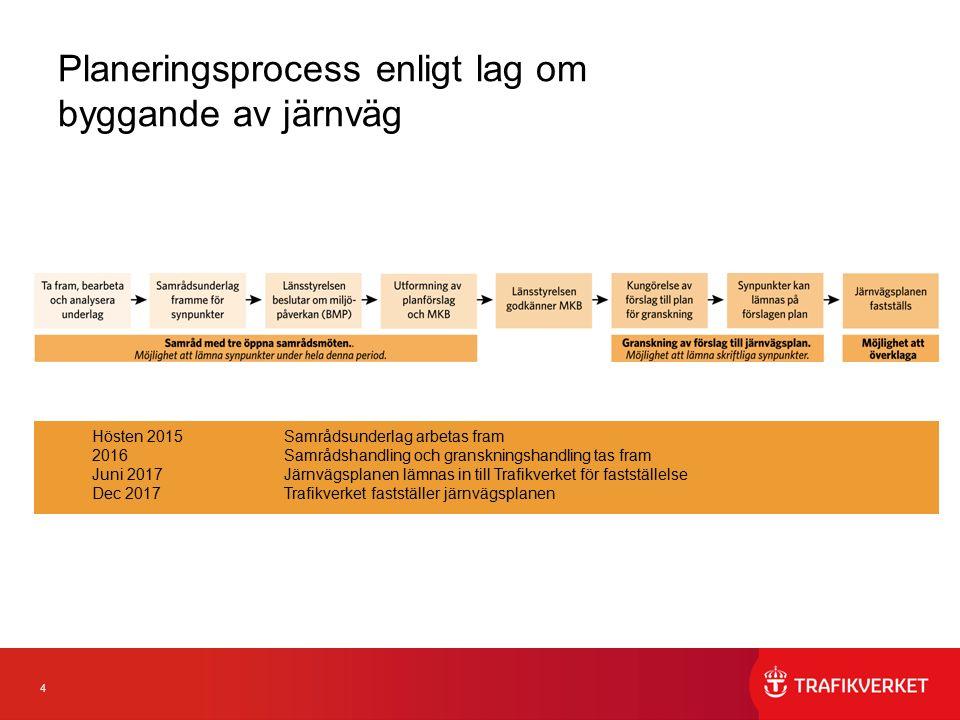 4 Planeringsprocess enligt lag om byggande av järnväg Hösten 2015 Samrådsunderlag arbetas fram 2016 Samrådshandling och granskningshandling tas fram Juni 2017 Järnvägsplanen lämnas in till Trafikverket för fastställelse Dec 2017 Trafikverket fastställer järnvägsplanen