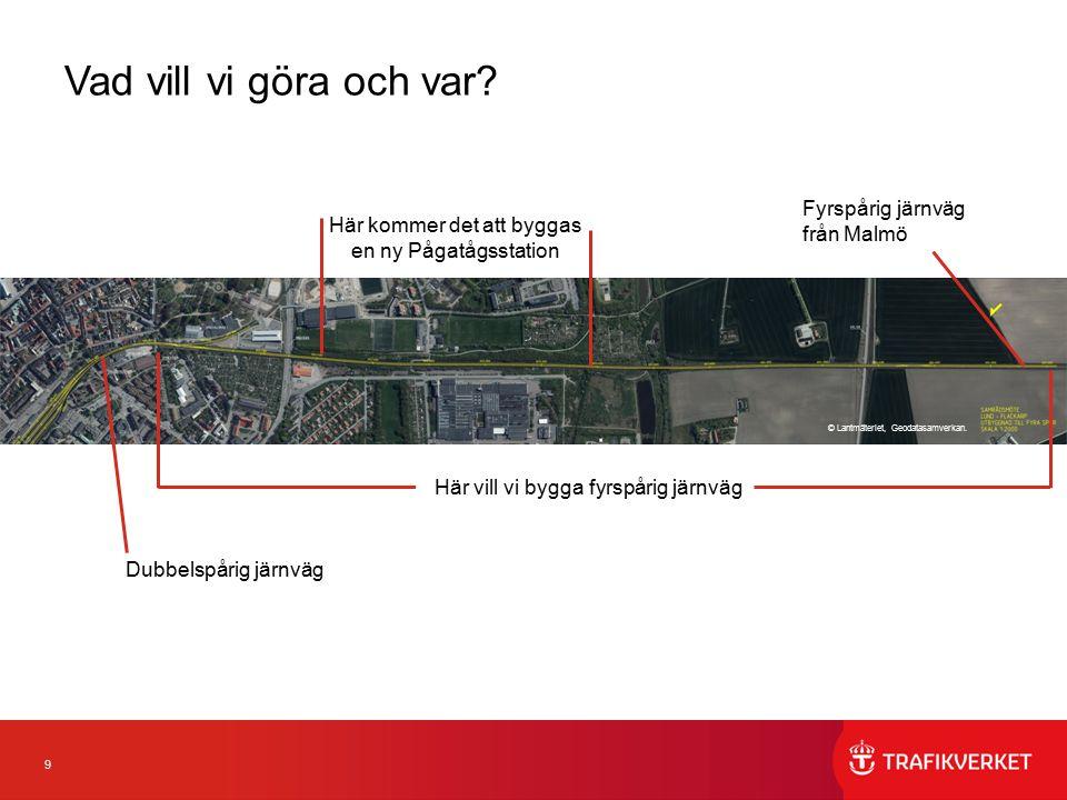 9 Vad vill vi göra och var? Fyrspårig järnväg från Malmö Här vill vi bygga fyrspårig järnväg Dubbelspårig järnväg Här kommer det att byggas en ny Påga