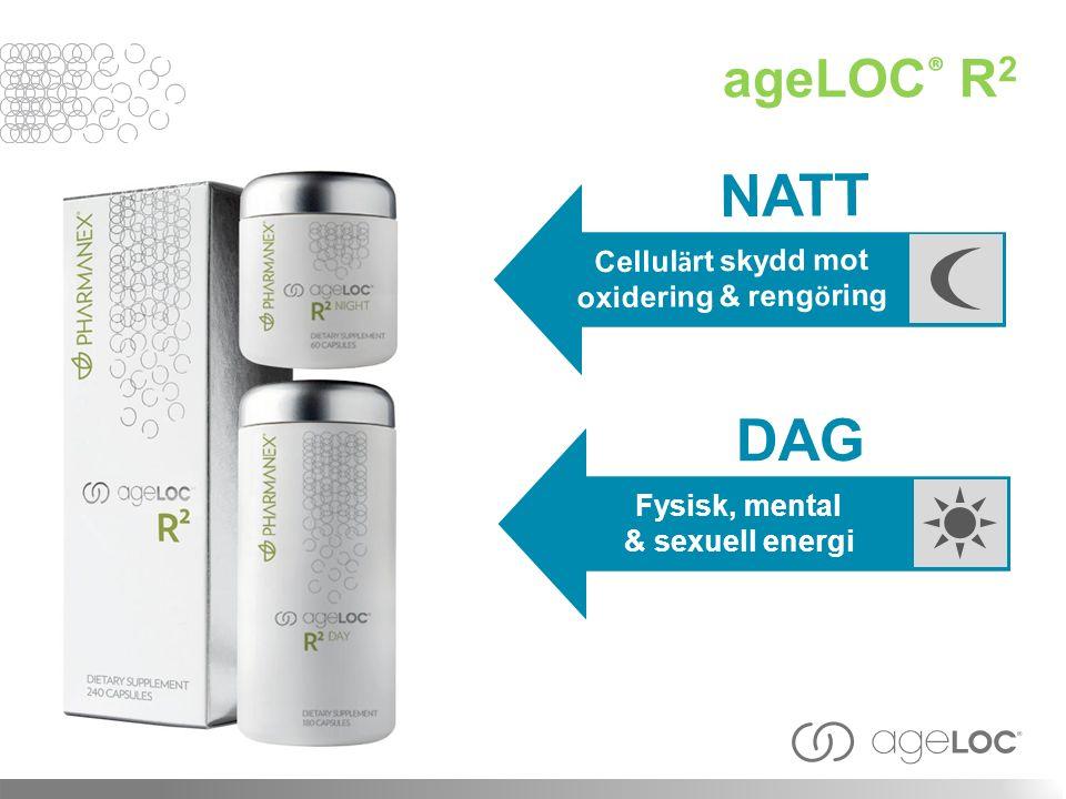 ageLOC ® R 2 Cellul ä rt skydd mot oxidering & reng ö ring Fysisk, mental & sexuell energi NATT DAG