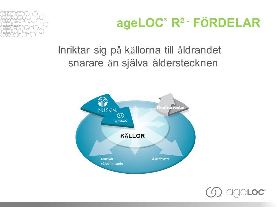 ageLOC ® R 2 - F Ö RDELAR Inriktar sig p å k ä llorna till å ldrandet snarare ä n själva ålderstecknen Konkurrenter K Ä LLOR Minskat välbefinnande Åld