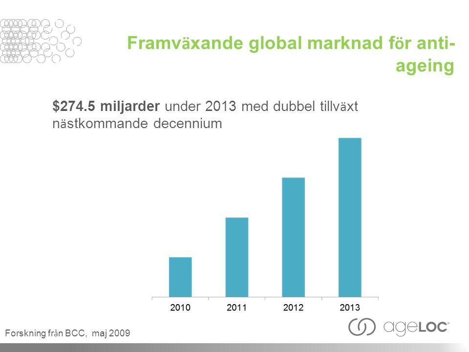 Framv ä xande global marknad f ö r anti- ageing $274.5 miljarder under 2013 med dubbel tillv ä xt n ä stkommande decennium Forskning fr å n BCC, maj 2009
