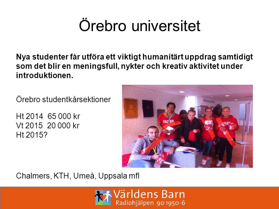 Örebro universitet Nya studenter får utföra ett viktigt humanitärt uppdrag samtidigt som det blir en meningsfull, nykter och kreativ aktivitet under introduktionen.