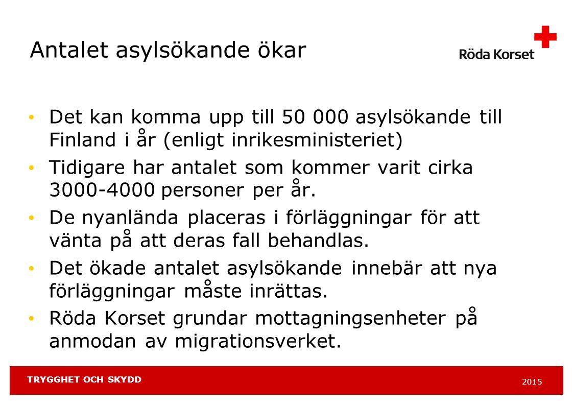 TRYGGHET OCH SKYDD Antalet asylsökande ökar Det kan komma upp till 50 000 asylsökande till Finland i år (enligt inrikesministeriet) Tidigare har antalet som kommer varit cirka 3000-4000 personer per år.
