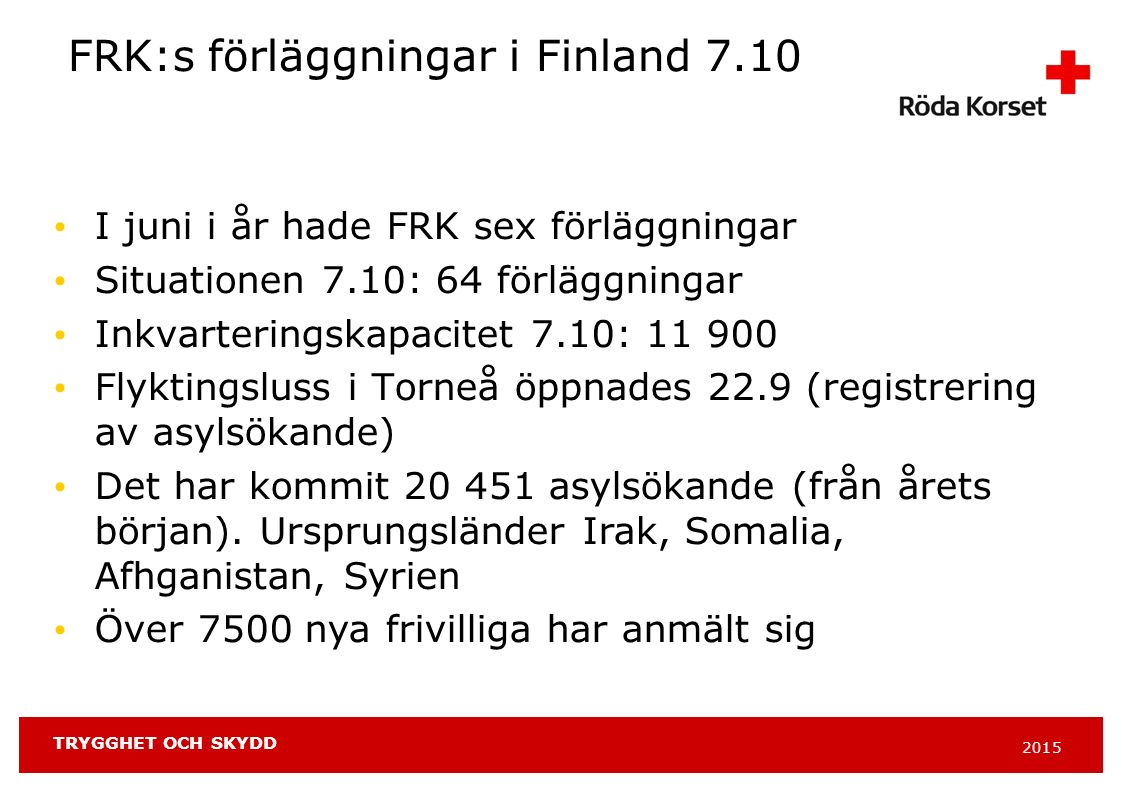 2015 TRYGGHET OCH SKYDD FRK:s förläggningar i Finland 7.10 I juni i år hade FRK sex förläggningar Situationen 7.10: 64 förläggningar Inkvarteringskapacitet 7.10: 11 900 Flyktingsluss i Torneå öppnades 22.9 (registrering av asylsökande) Det har kommit 20 451 asylsökande (från årets början).