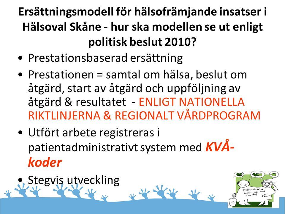 Ersättningsmodell för hälsofrämjande insatser i Hälsoval Skåne - hur ska modellen se ut enligt politisk beslut 2010? Prestationsbaserad ersättning Pre