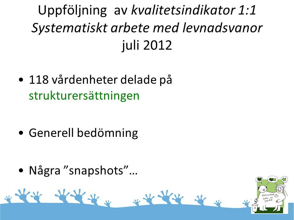 Uppföljning av kvalitetsindikator 1:1 Systematiskt arbete med levnadsvanor juli 2012 118 vårdenheter delade på strukturersättningen Generell bedömning Några snapshots …
