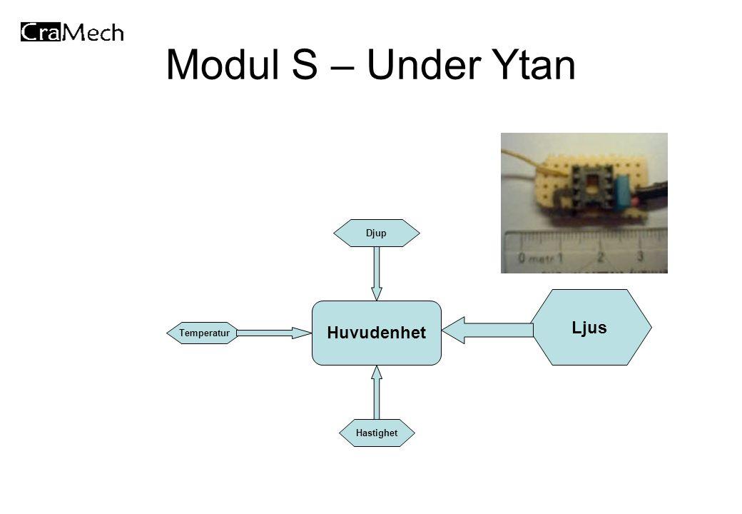 Modul S – Under Ytan Huvudenhet Hastighet Djup Temperatur Ljus