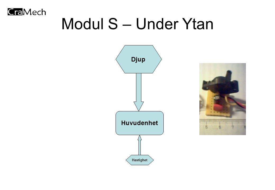 Modul S – Under Ytan Huvudenhet Hastighet Djup Temperatur