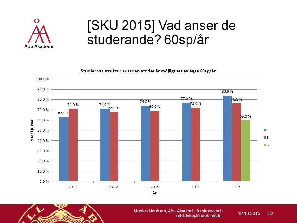 [SKU 2015] Vad anser de studerande? 60sp/år 12.10.2015 Monica Nerdrum, Åbo Akademi, forskning och utbildning/lärandestödet 32
