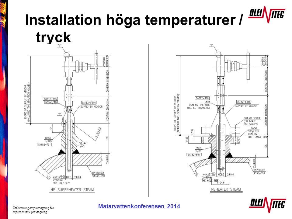 Matarvattenkonferensen 2005 Installation höga temperaturer / tryck Utformning av provtagning för representativ provtagning Matarvattenkonferensen 2014