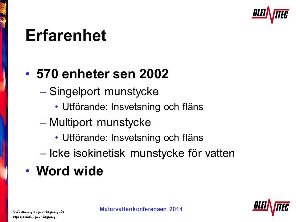 Matarvattenkonferensen 2005 Erfarenhet 570 enheter sen 2002 –Singelport munstycke Utförande: Insvetsning och fläns –Multiport munstycke Utförande: Ins
