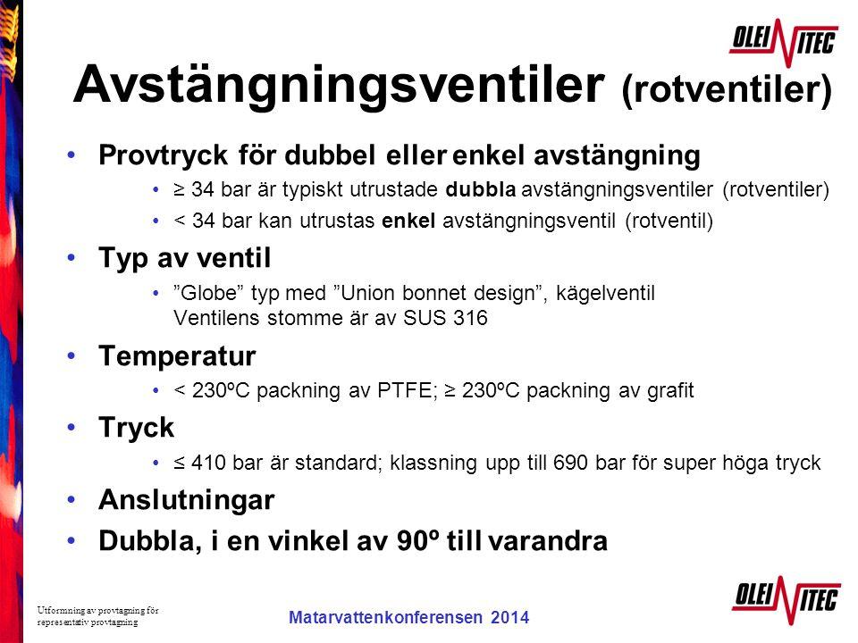 Matarvattenkonferensen 2005 Avstängningsventiler (rotventiler) Utformning av provtagning för representativ provtagning Matarvattenkonferensen 2014 Pro