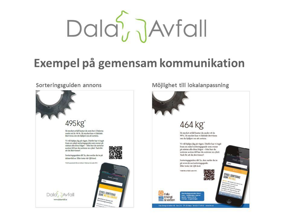 Sorteringsguiden annons Möjlighet till lokalanpassning Exempel på gemensam kommunikation